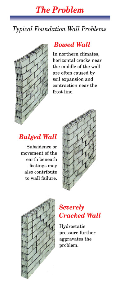 The Superior Wall Bracing System